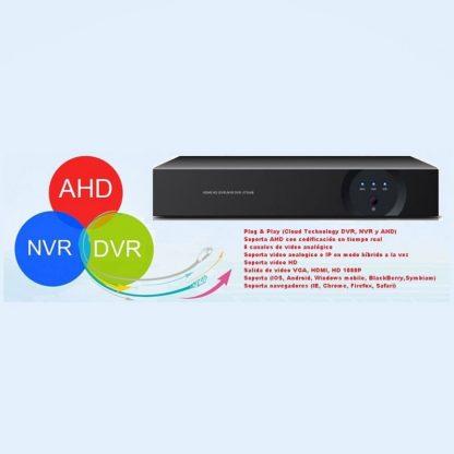 Vídeo servidor híbrido de 8 canales