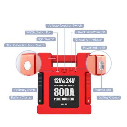 Arrancador de baterías CDP JP27A Heavy Duty 24.000 mAh (12V-24V)