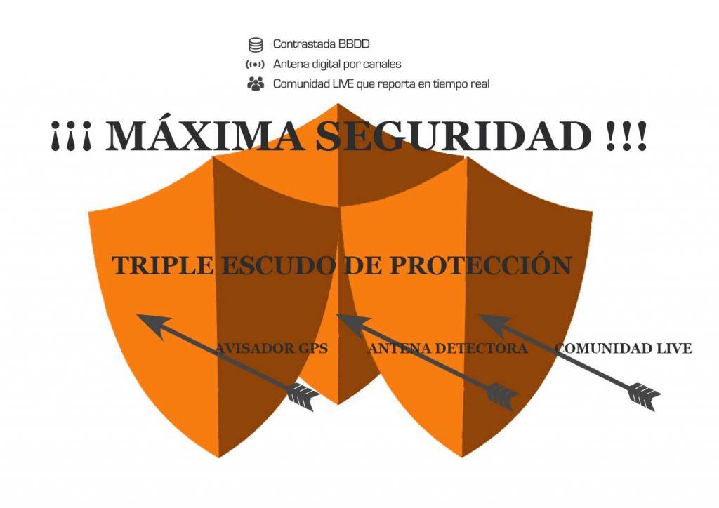 Triple Escudo de Protección